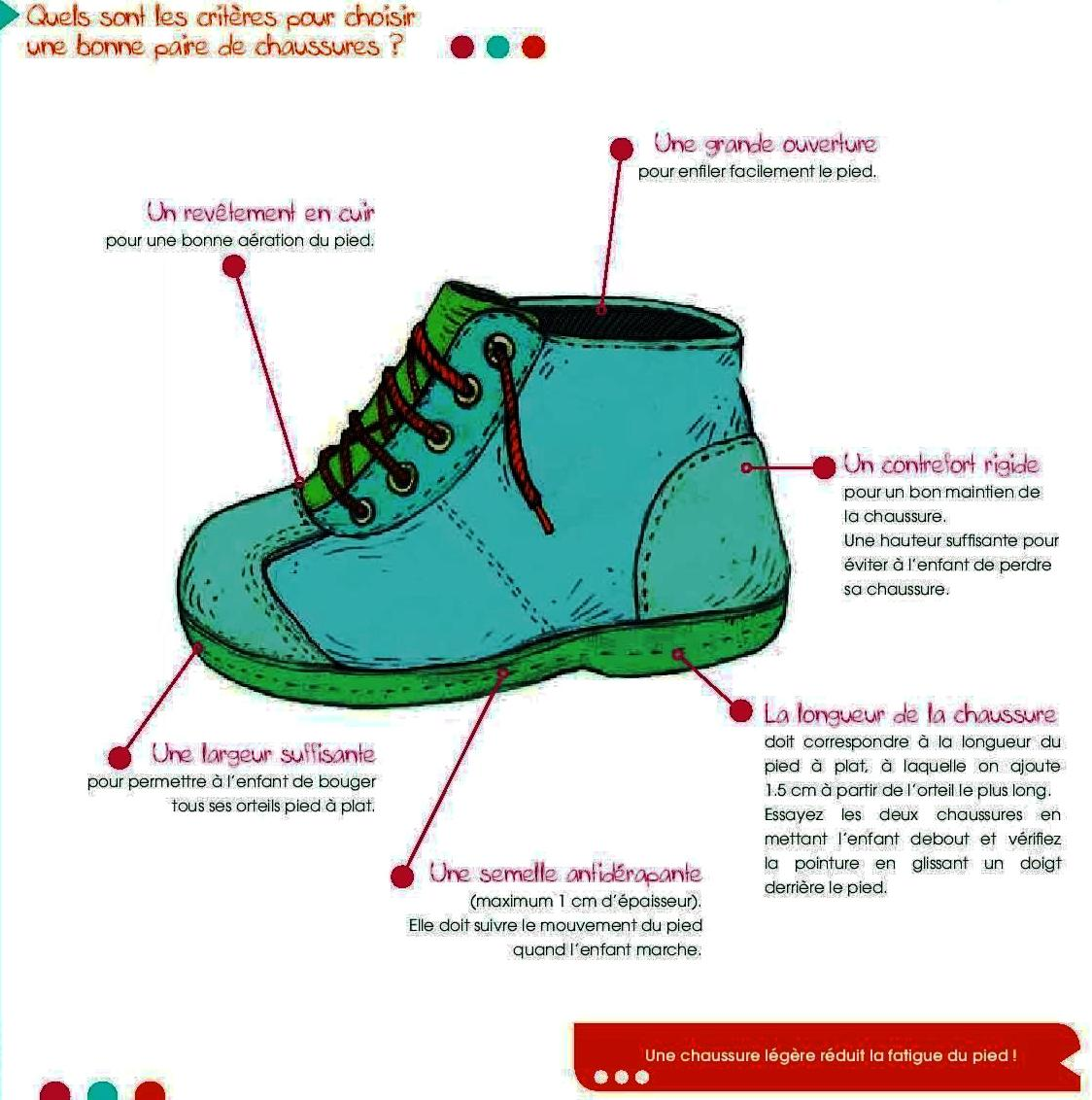 Depliant chaussures 2